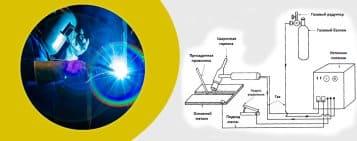 Технология сварки аргоном (аргонодуговой сварки)